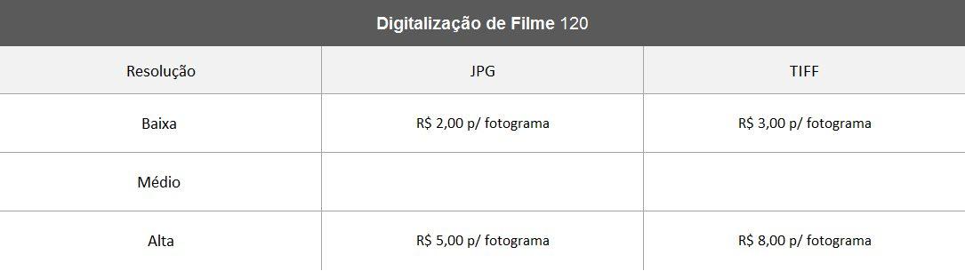 Digitalização de Filme 120