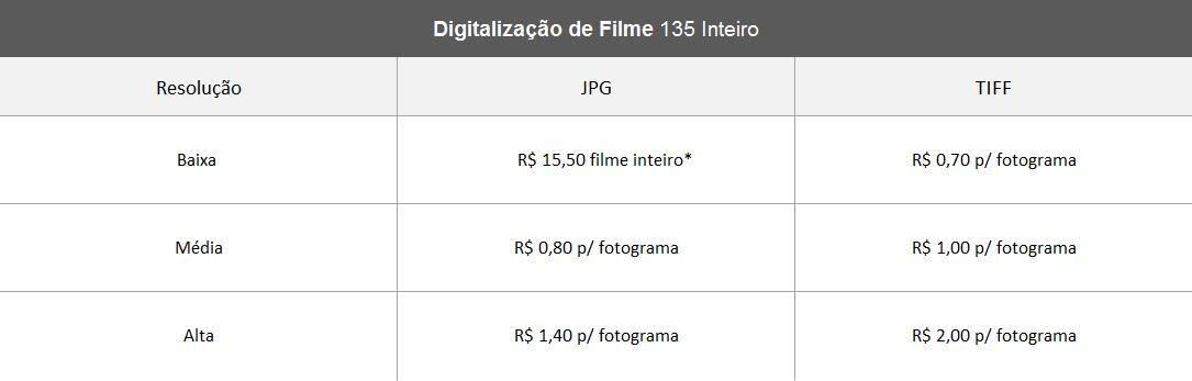 Tabela Digitalização Filme 135 Inteiro