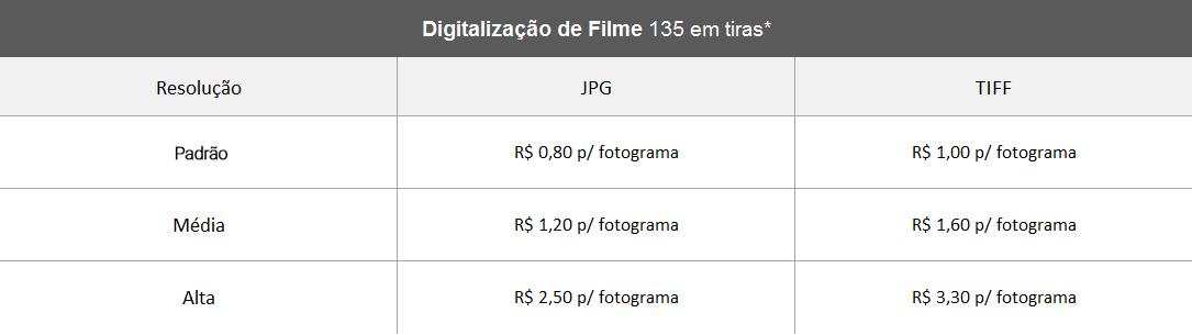Tabela Digitalização Filme 135 em Tiras PD MD AL