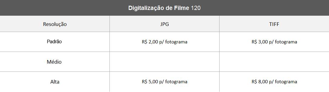 Digitalização de Filme 120 PD MD AL