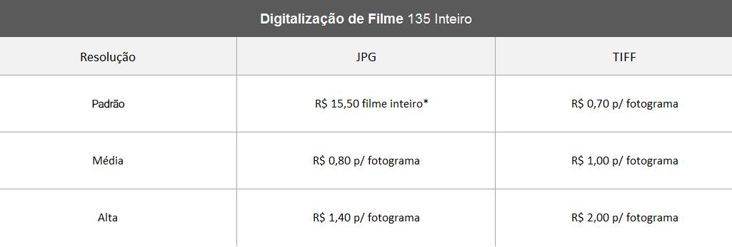 Tabela Digitalização Filme 135 Inteiro PD MD AL